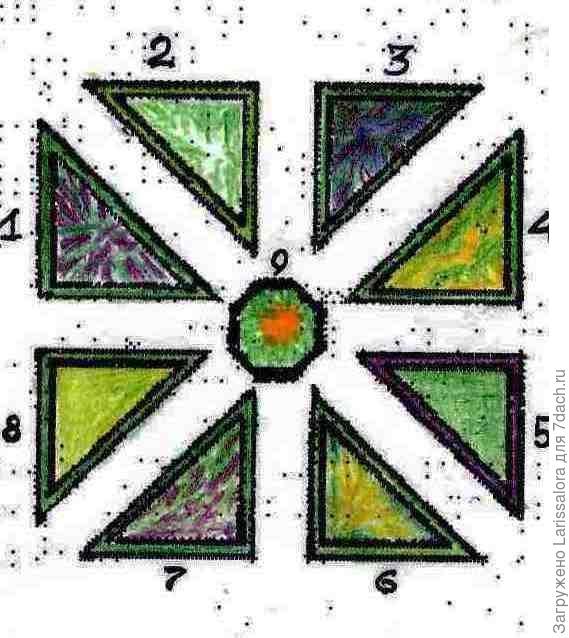 Огород с треугольными грядками