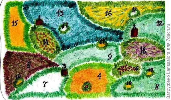 Схема цветочно-овощного миксбордера в теплых тонах