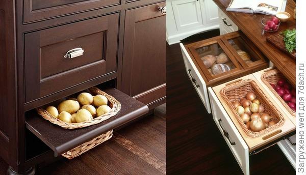 Умные ящики на кухне: организация пространства
