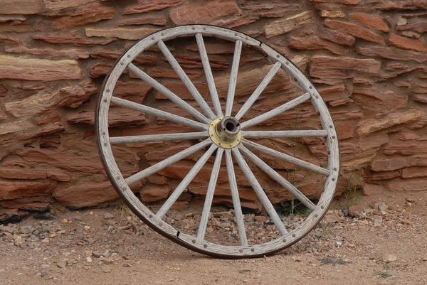 Символы дня: колесо, кольцо, прялка, змея, кусающая себя за хвост