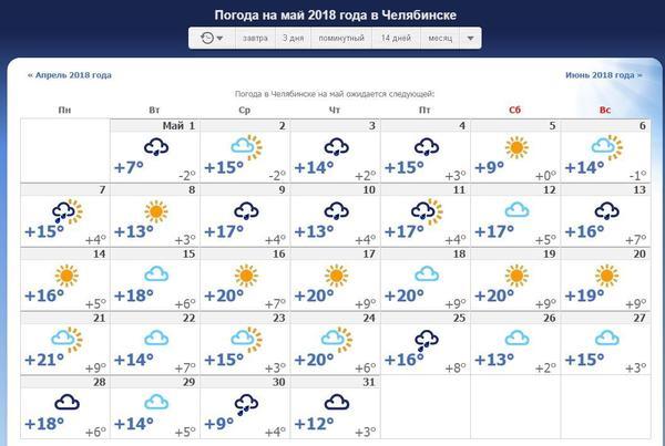 Конечно.... нежаркий обещают май в Челябинске.......((((