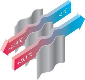 Для поддержания хорошего микроклимата воздух в жилых помещениях должен полностью обновляться каждые 2 часа