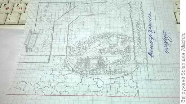 а это - моя схема)))). Осталось сделать мощение в нижней части рисунка. И еще один цветник слева добавился)).
