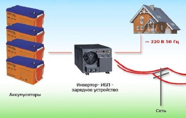Фото с сайта http://www.linkstroy.ru