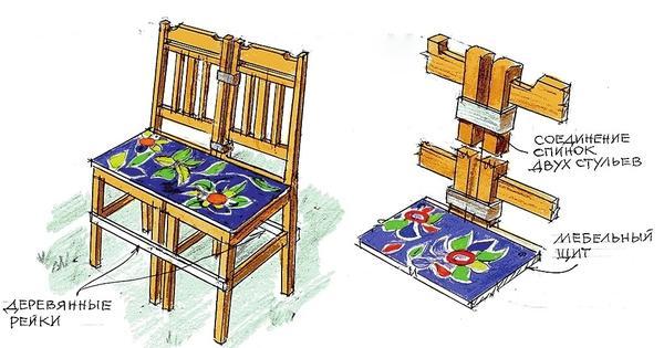 ля изготовления диванчика потребуются старые, но очень прочные деревянные стулья.