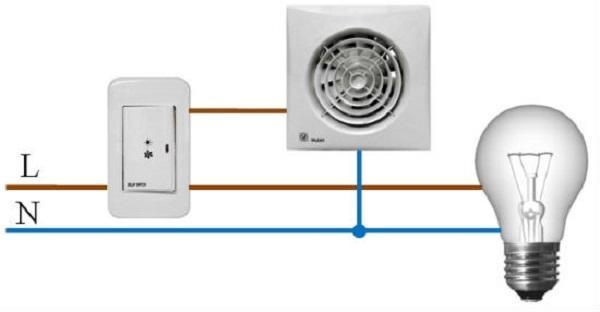 В туалете, например, разумно подключить вентилятор к выключателю. Фото с сайта http://allwantsimg.com
