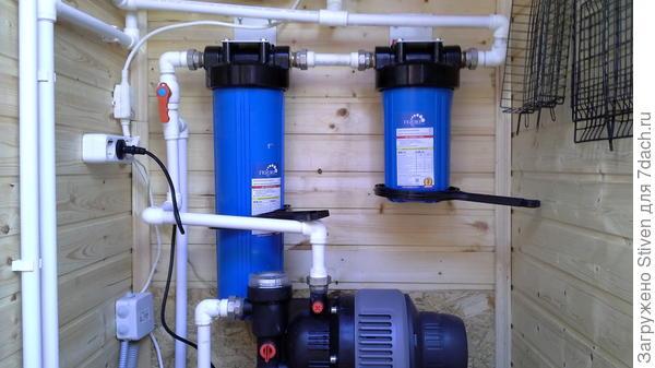 Помещение для водоснабжения горячей и холодной воды