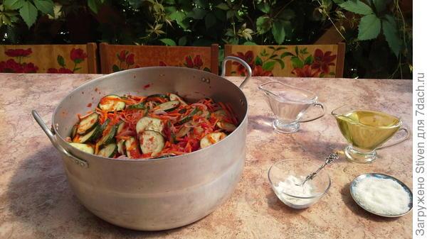 Кастрюля с порезанными овощами