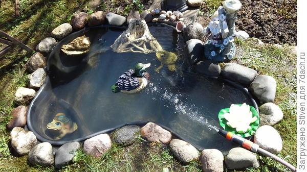 Наполнение бассейна