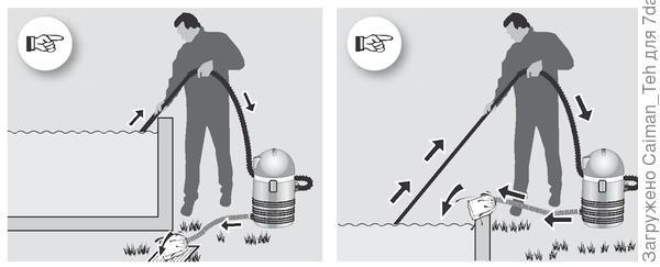 Чистка бассейна пылесосом Lavor Swimmy