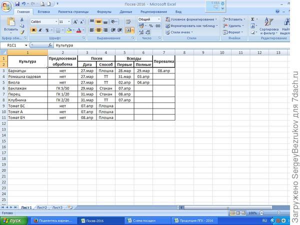 Пример таблицы №1