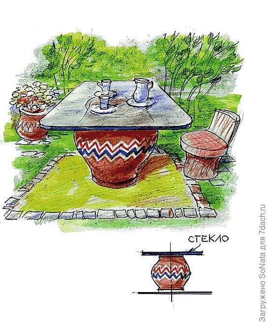 Если вам нравятся неординарные решения в саду, превратите горшок в изножье модного садового стола.