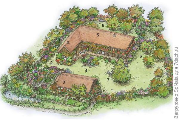Схема крестьянского подворья