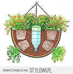 http://stylowi.pl/images/items/o/201403/stylowi_pl_diy-zrob-to-sam_co-zrobic-z-roslinami-podczas-wyjazdu--sloneczny-b_20174558.jpg