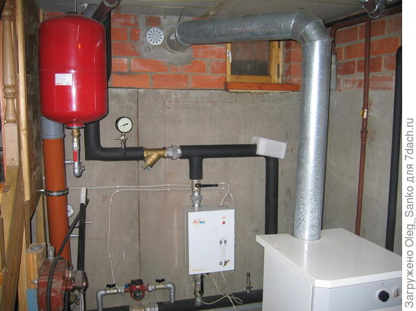 Котельная небольшого дома. В правом нижнем углу - газовый котел, в белом корпусе - резервный электрокотел, красная емкость - гидроаккумулятор