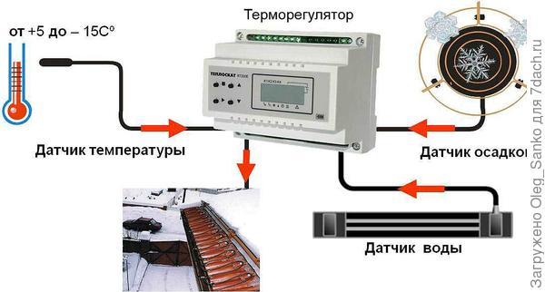 Схема коммутация отдельных элементов системы. Фото: www.evrolain.com.ua