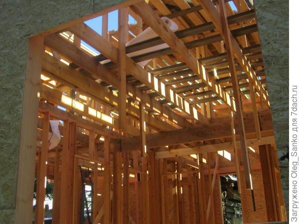 Опорные брусья - основа скелета каркасного дома