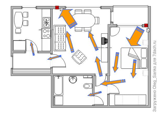 Схема попеременной работы спаренной установки