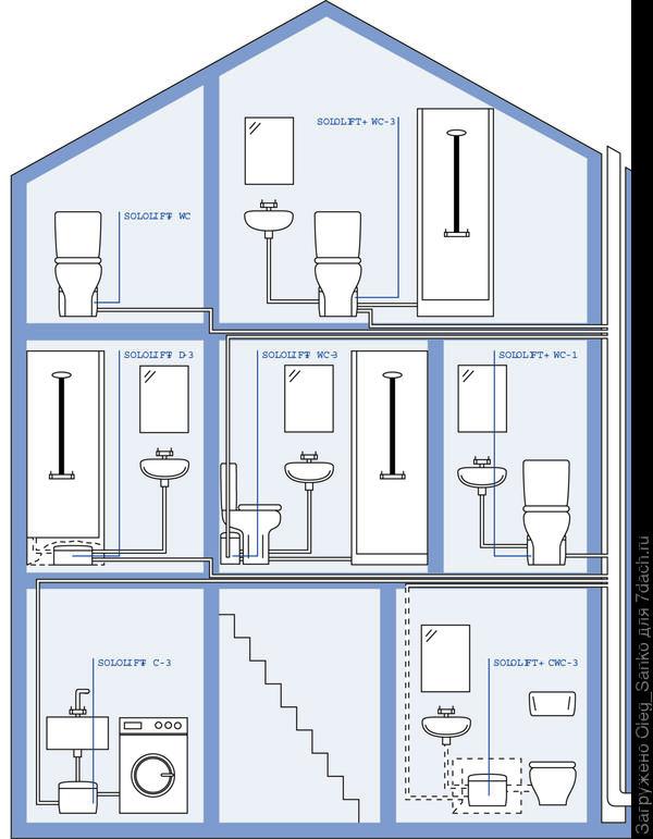 Схема канализации отработанной воды из подвального помещения.Схема - Грундфос