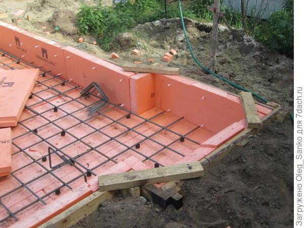 Пенополистирольные плиты образуют опалубку фундаментной плиты