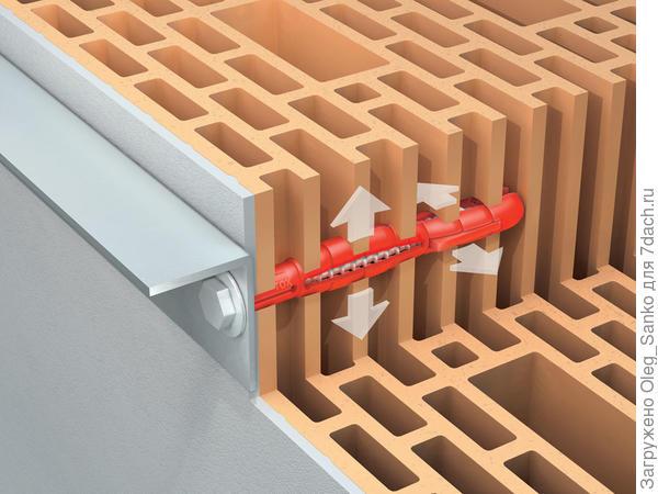 Специальный дюбель плавно распределяет нагрузку от резьбовой  щпильки
