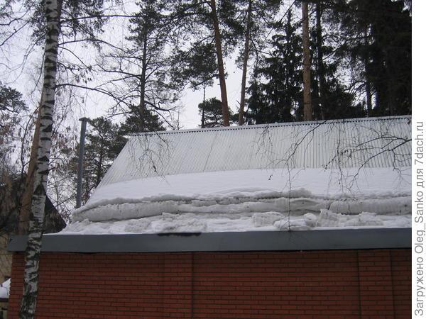 Результат снегозадержания на крыше