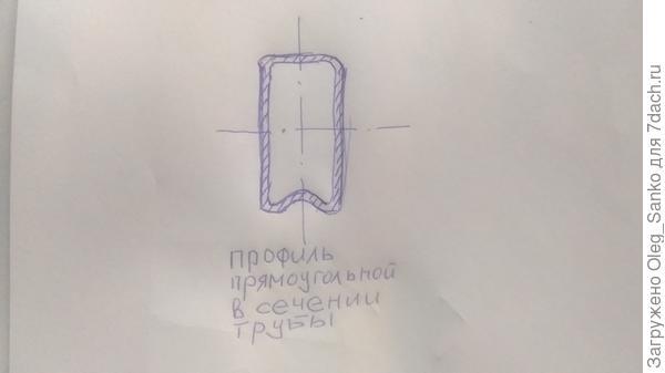 Сечение балки дуговой опоры поликарбоната
