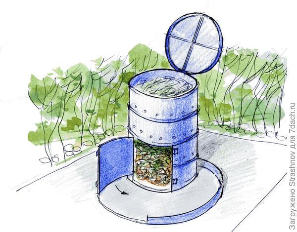 бочка для компоста