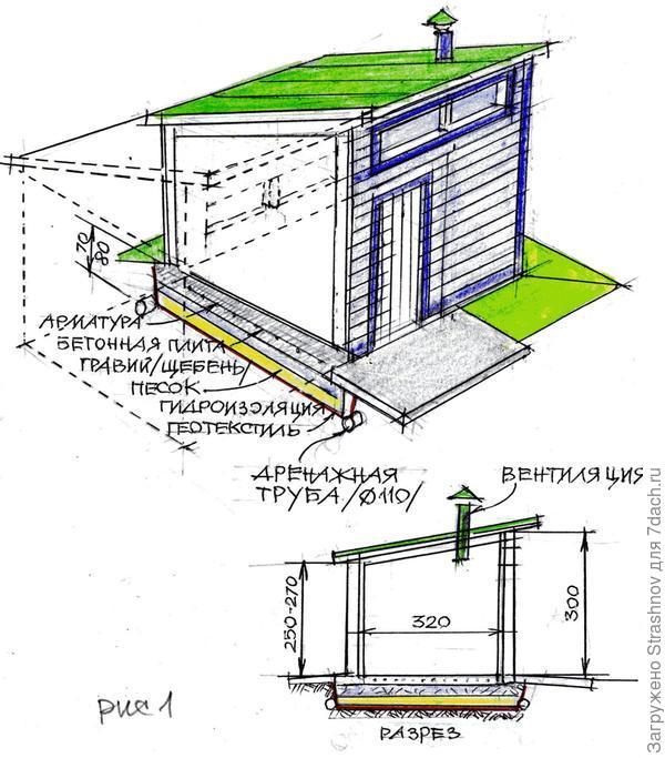 фундамент и здание  овощехранилища
