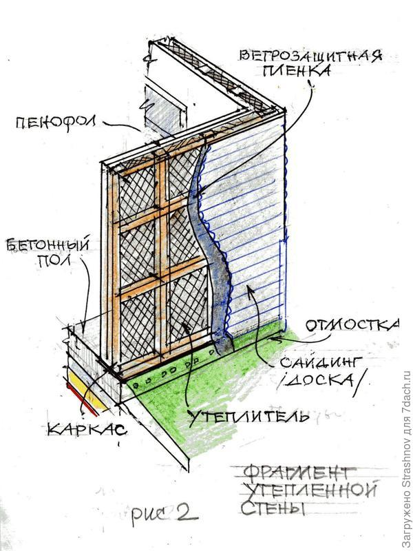 разрез стены каркасной конструкции