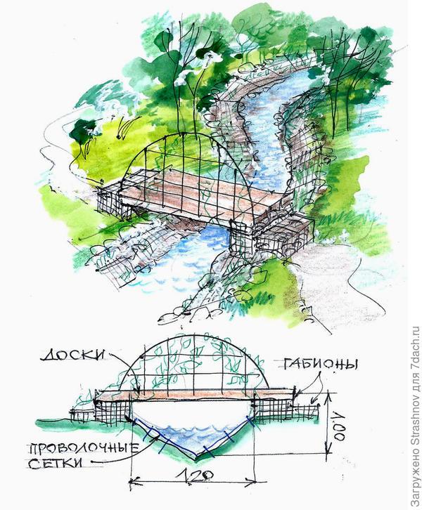 укрепление берега ручья