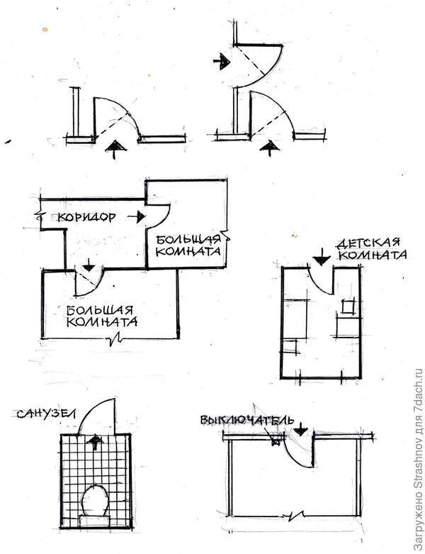 схемы открывания межкомнатных дверей