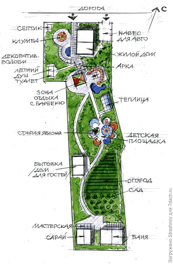 планировка узкого участка