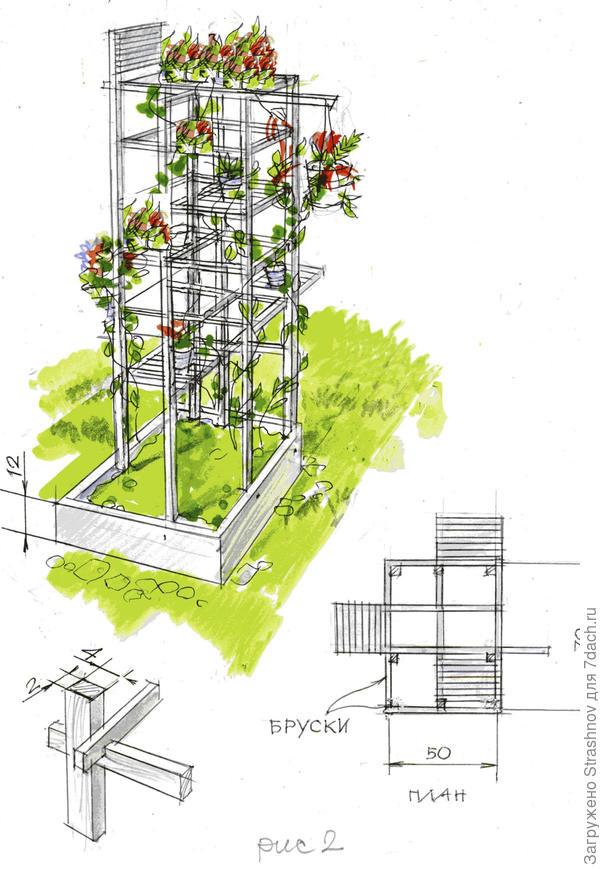 вертикальная конструкция
