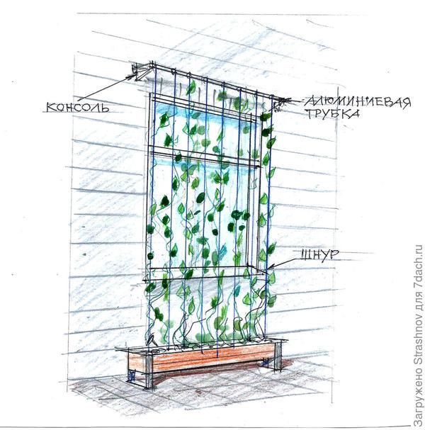 затенение окна