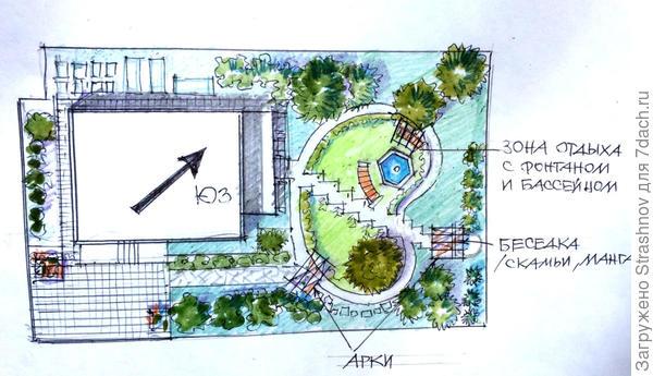 Помогите подкорректировать эскиз ландшафтного дизайна участка - ответы экспертов