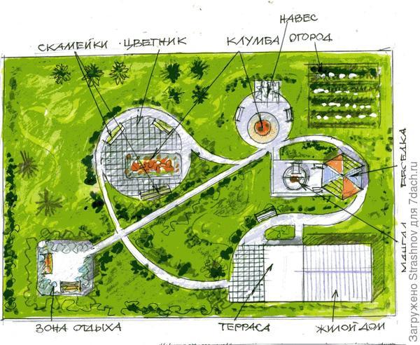 план полянки перед домом