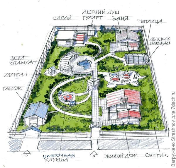 эскизный вариант планировки прямоугольного участка
