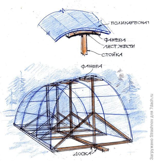 опорная конструкция для теплицы
