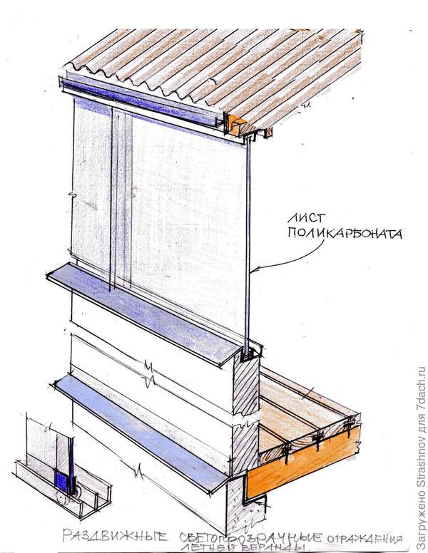 раздвижные конструкции из поликарбоната