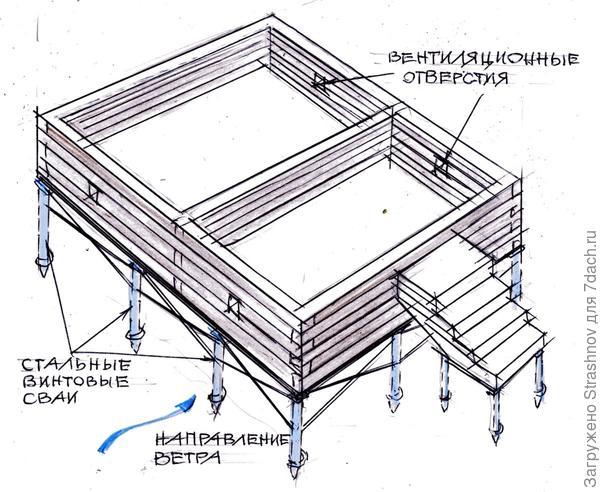 схема расположения вентиляционных отверстий