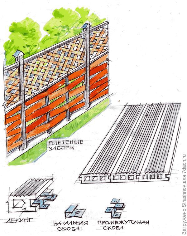 плетеный забор из ДПК