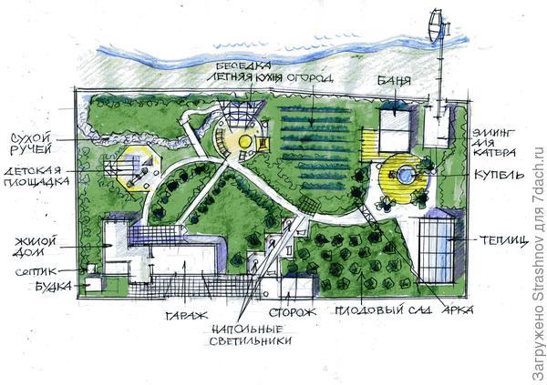 планировочная концепция участка