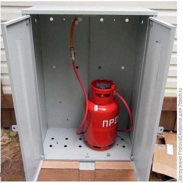 Шкаф для газового баллона. Фото с сайта ktd-shop.ru