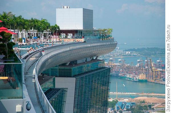 Отель в Сингапуре. Фото с сайта atmpool.com