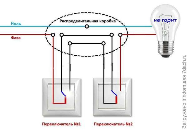 Обманул интернет)))