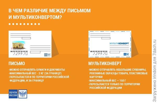 Рекламный листок Почты России
