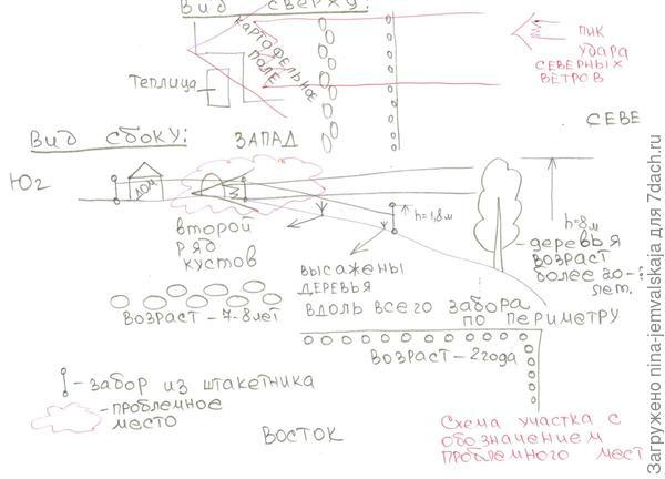 Схема участка с обозначением проблемного места.