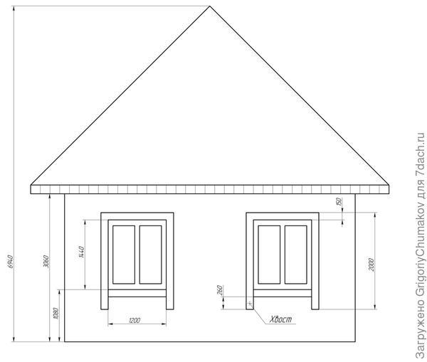 Схема лобяка дома