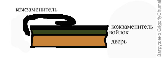 Рисунок 3 - набросок как делать края